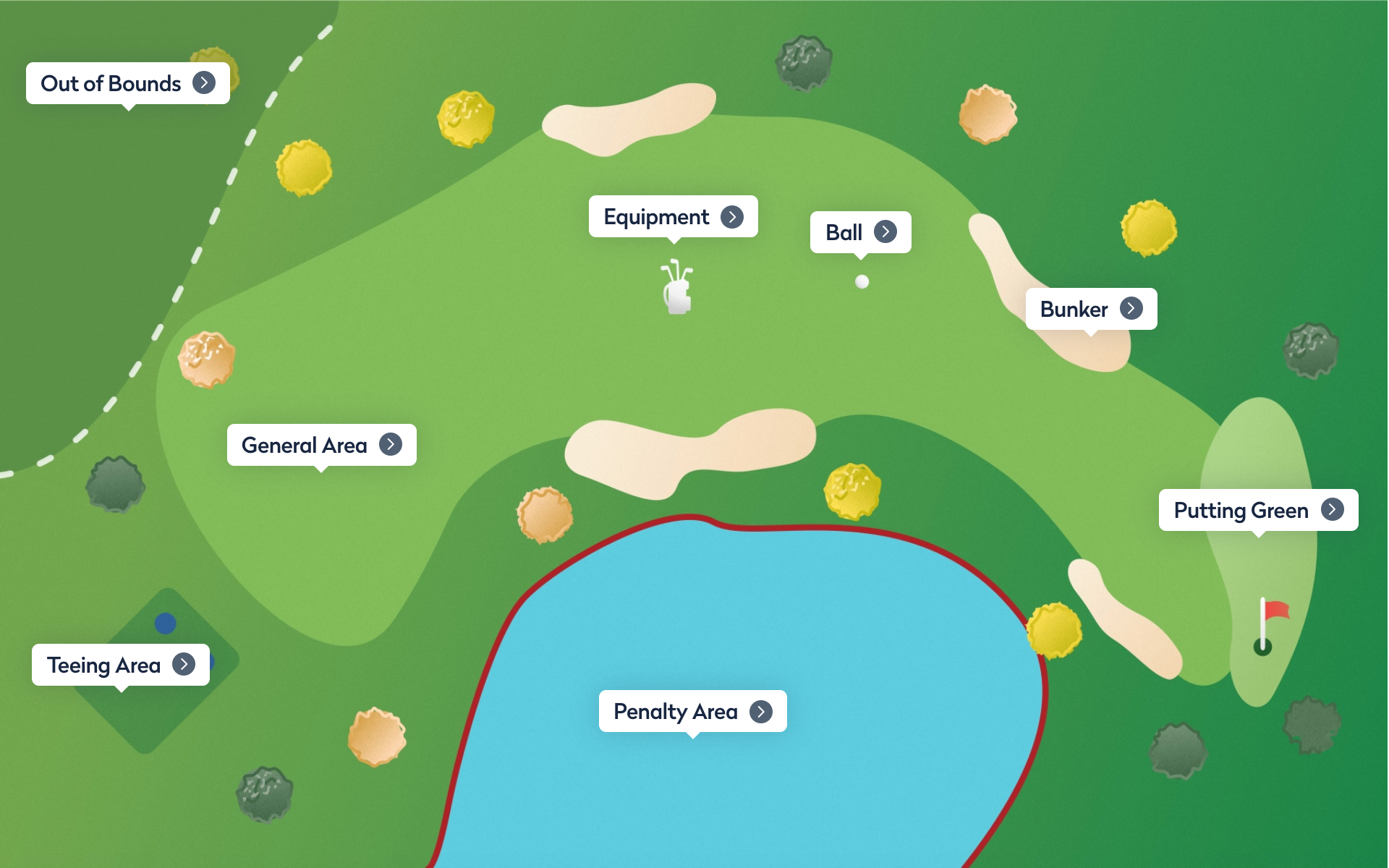 Check out the visual search on the R&A website.